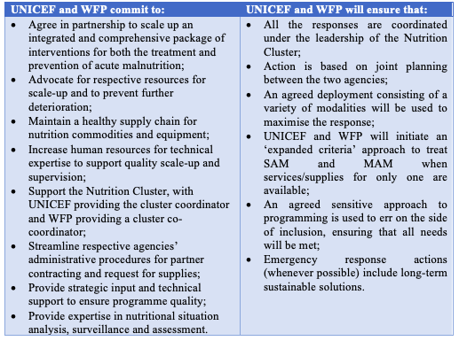 Scaling-up of care for children with acute malnutrition